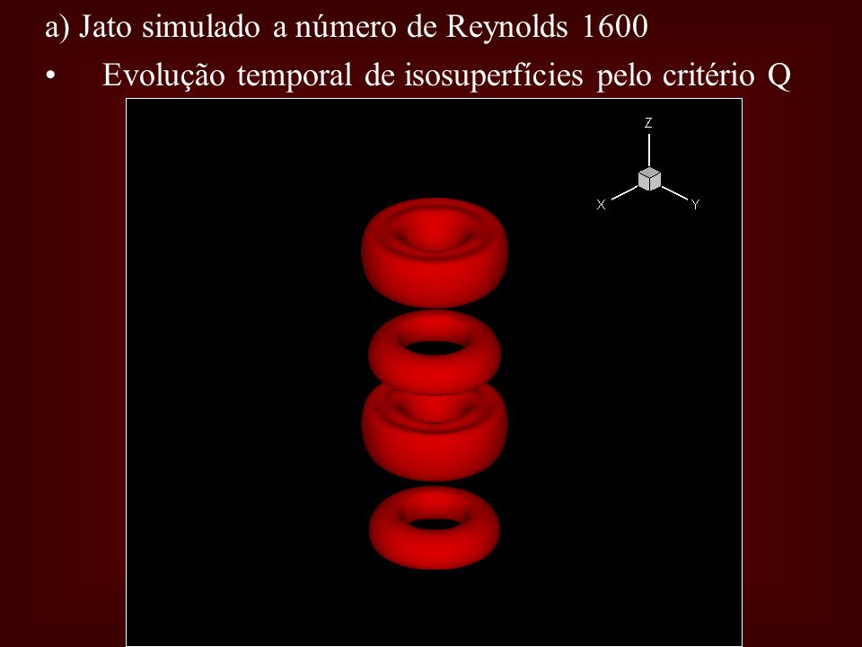 a) Jato simulado a número de Reynolds 1600