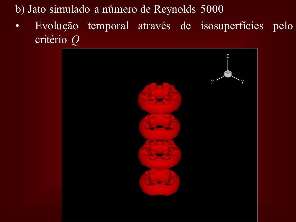 b) Jato simulado a número de Reynolds 5000