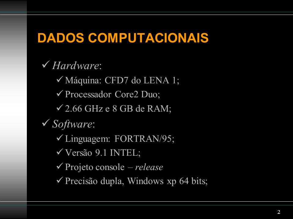 DADOS COMPUTACIONAIS Hardware: Software: Máquina: CFD7 do LENA 1;
