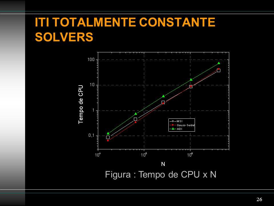 ITI TOTALMENTE CONSTANTE SOLVERS