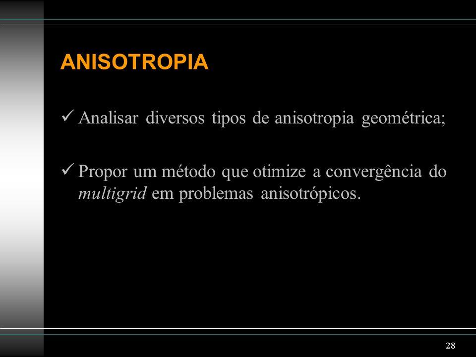 ANISOTROPIA Analisar diversos tipos de anisotropia geométrica;