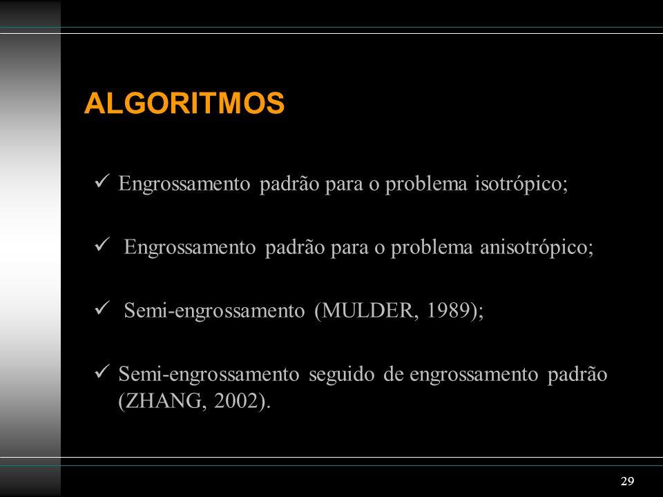 ALGORITMOS Engrossamento padrão para o problema isotrópico;