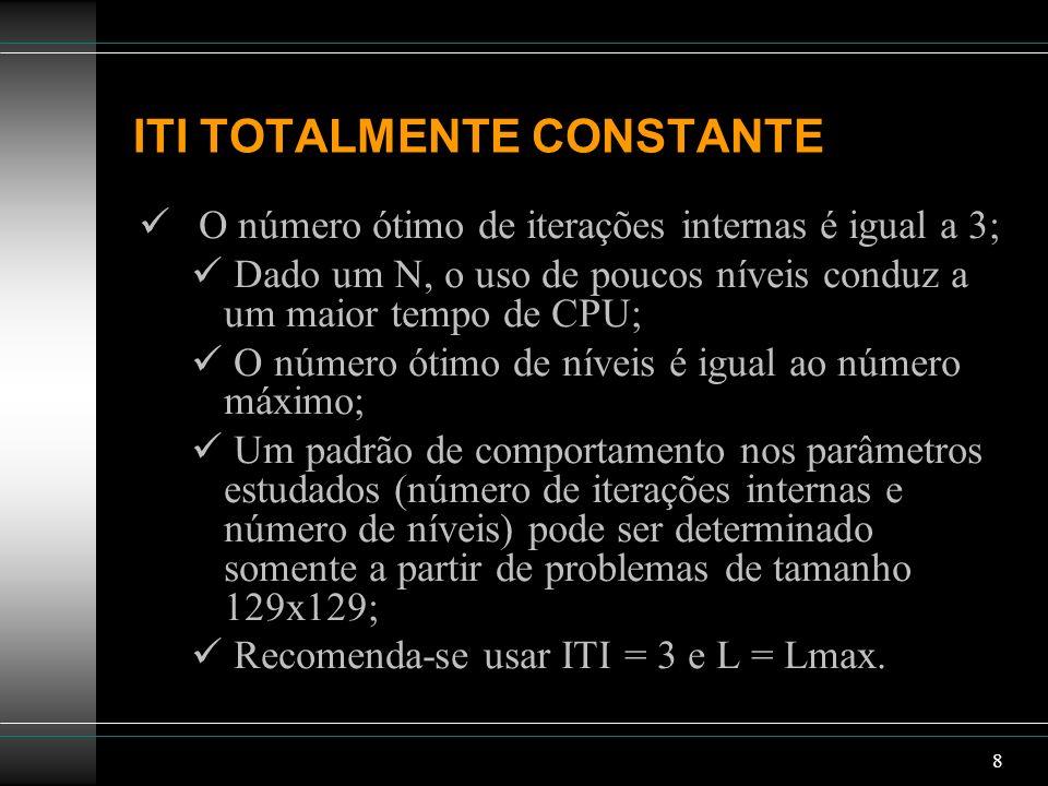 ITI TOTALMENTE CONSTANTE