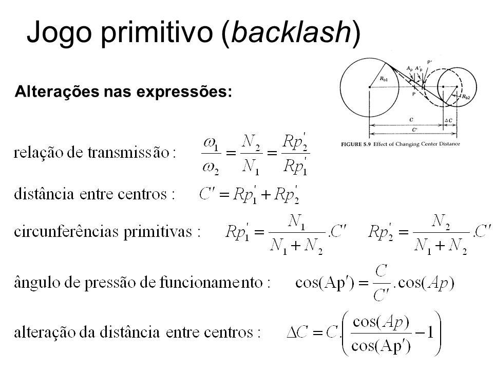 Jogo primitivo (backlash)