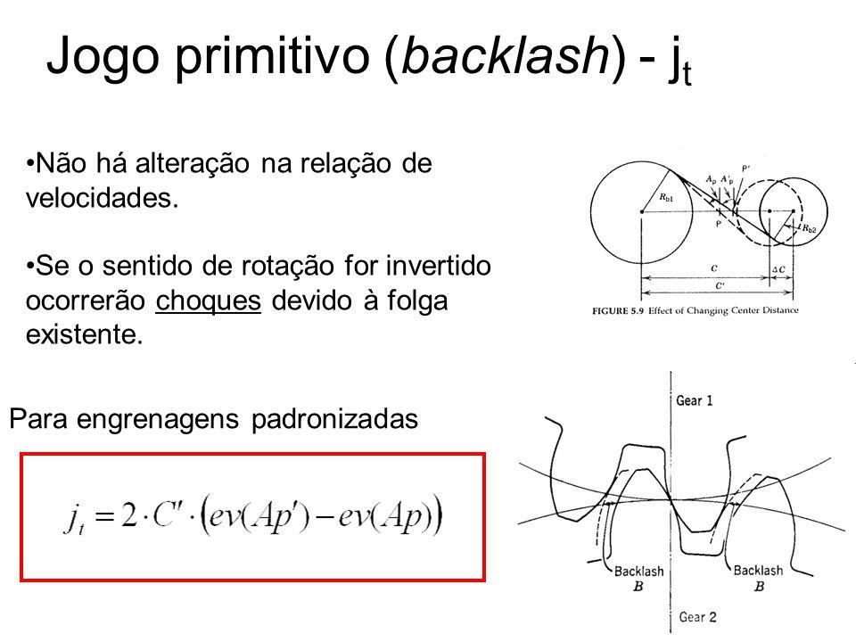 Jogo primitivo (backlash) - jt