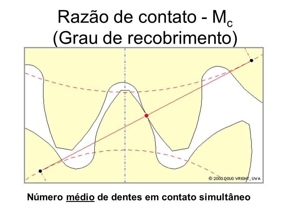Razão de contato - Mc (Grau de recobrimento)