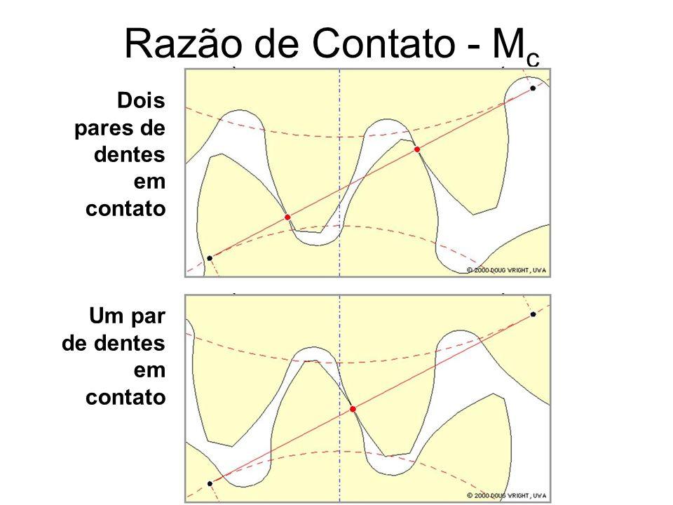 Razão de Contato - Mc Dois pares de dentes em contato