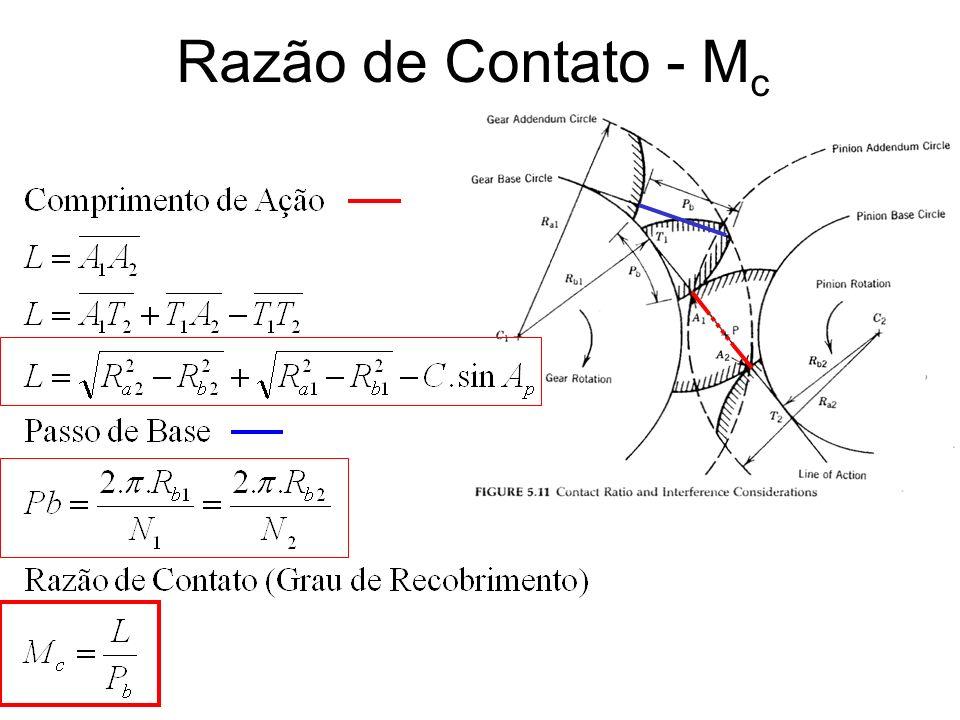 Razão de Contato - Mc