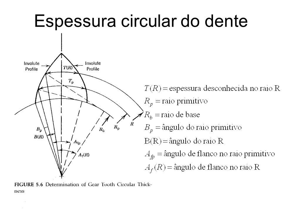 Espessura circular do dente