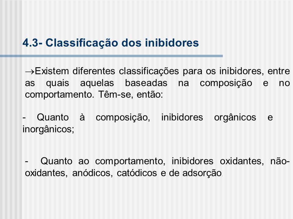 4.3- Classificação dos inibidores