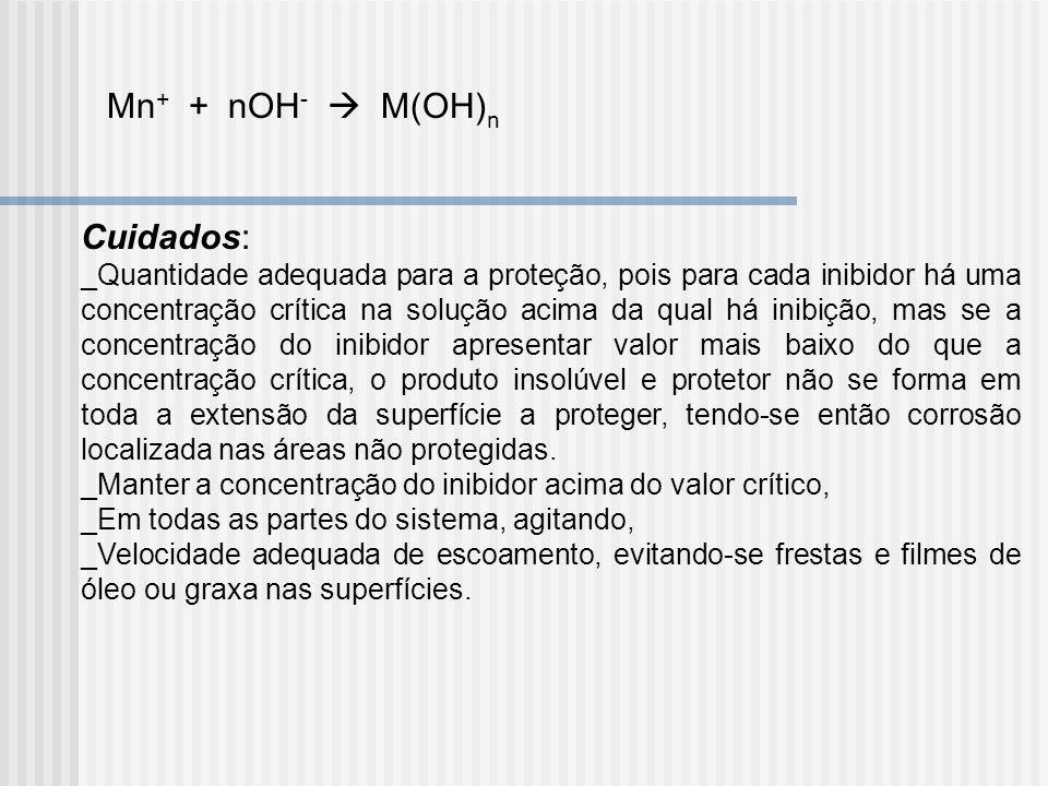 Mn+ + nOH-  M(OH)n Cuidados: