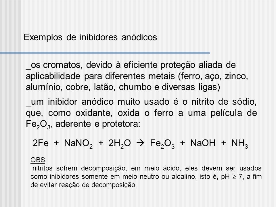 Exemplos de inibidores anódicos