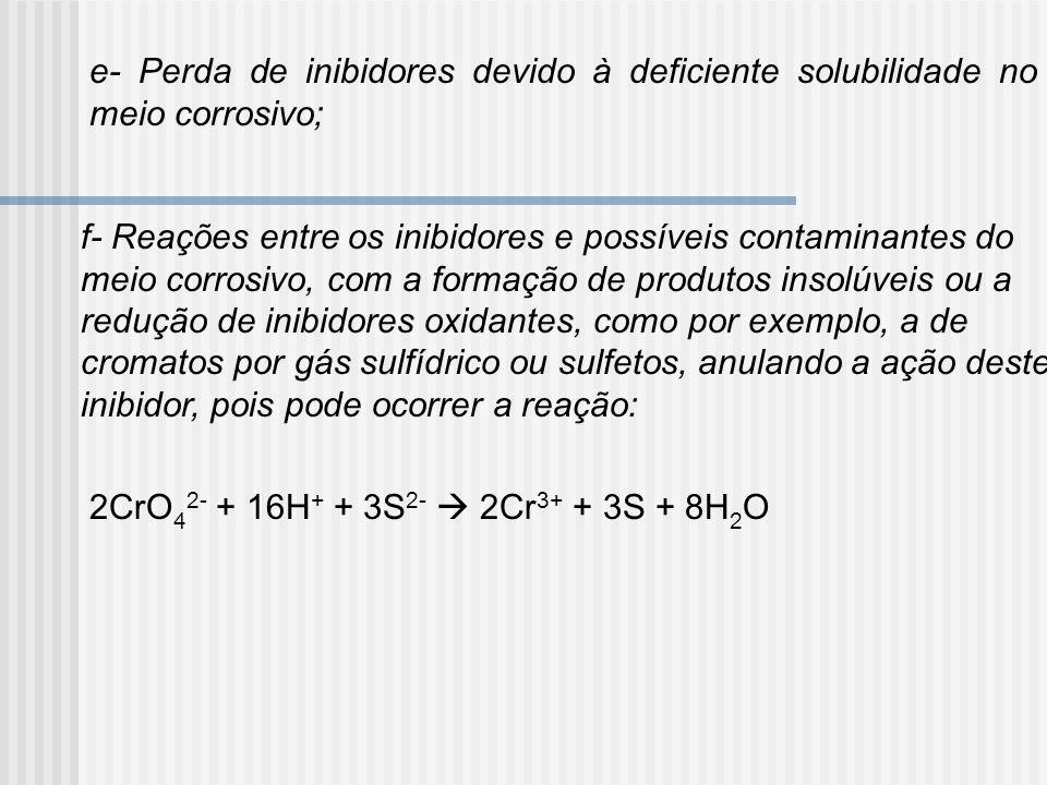 e- Perda de inibidores devido à deficiente solubilidade no meio corrosivo;