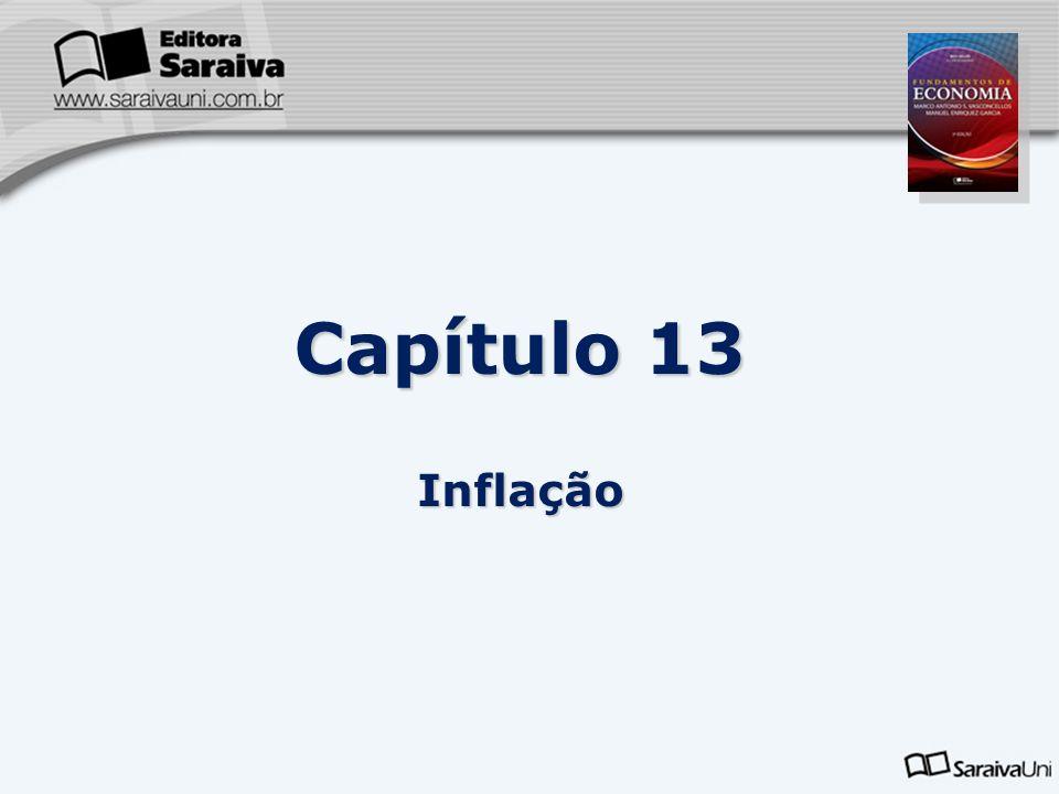 Capítulo 13 Inflação 2 2 2