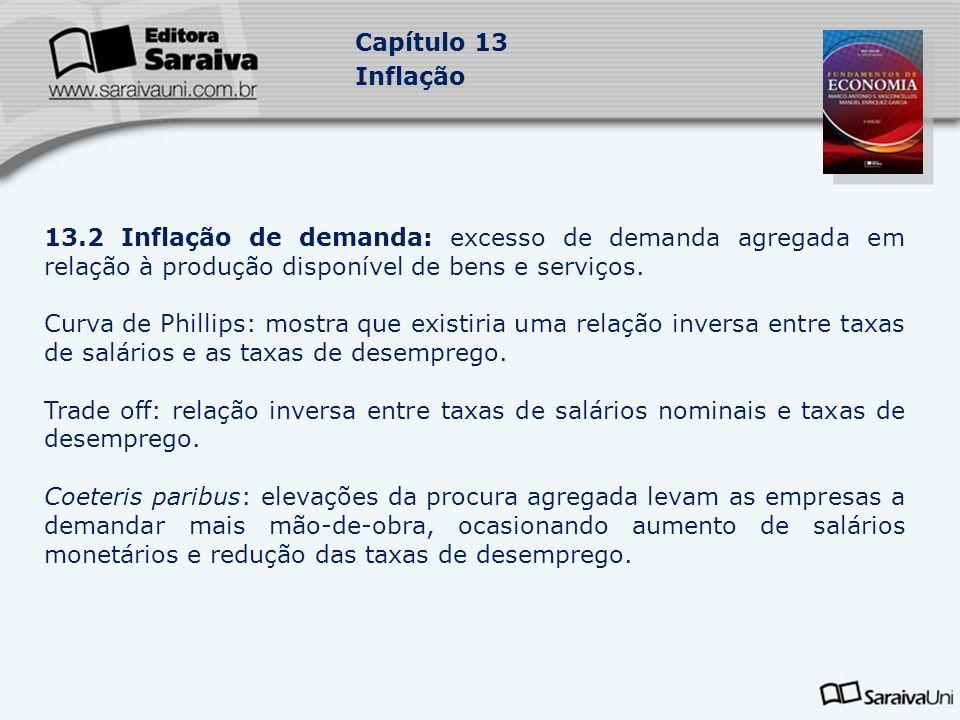 13.2 Inflação de demanda: excesso de demanda agregada em relação à produção disponível de bens e serviços.