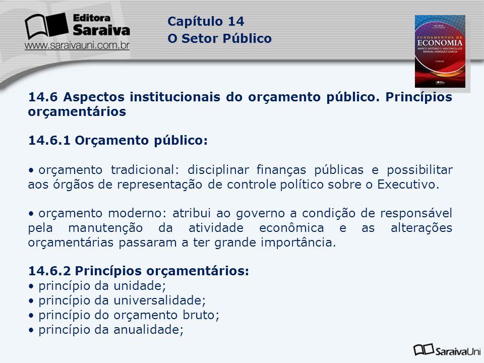 14.6.2 Princípios orçamentários: princípio da unidade;