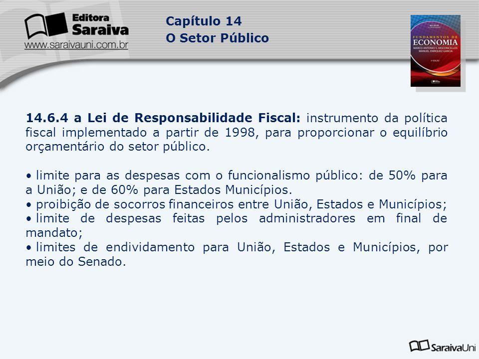 proibição de socorros financeiros entre União, Estados e Municípios;