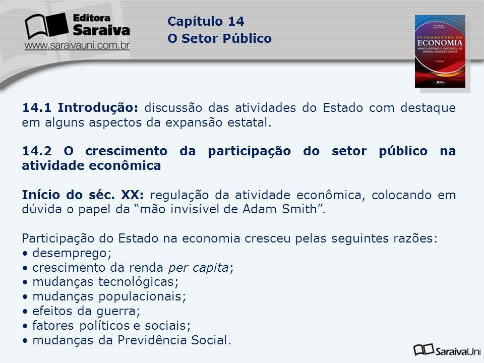 Participação do Estado na economia cresceu pelas seguintes razões: