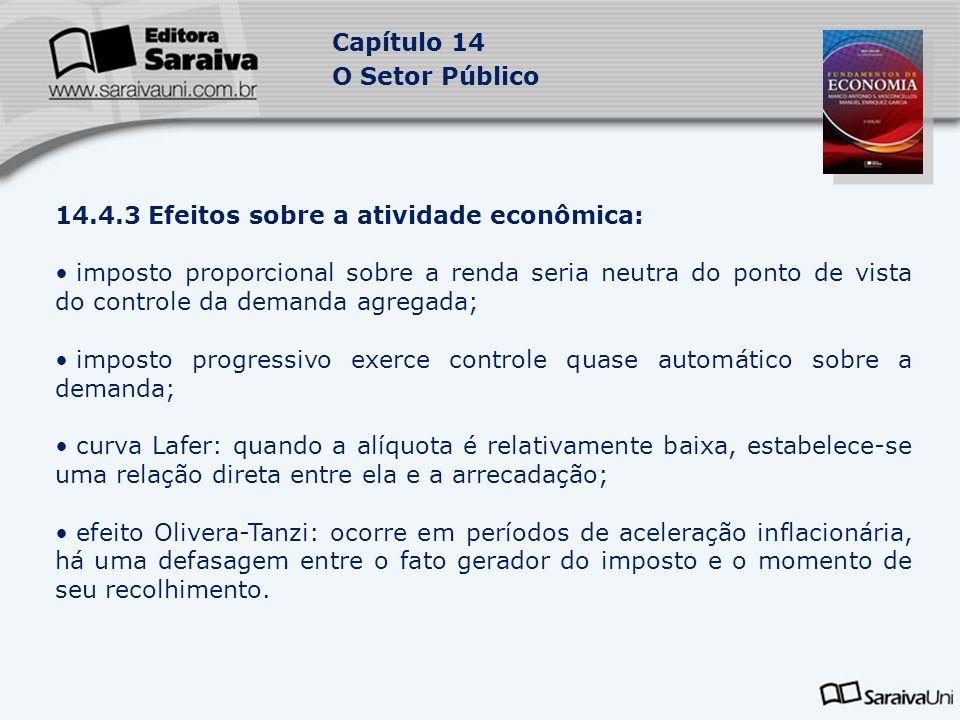 14.4.3 Efeitos sobre a atividade econômica: