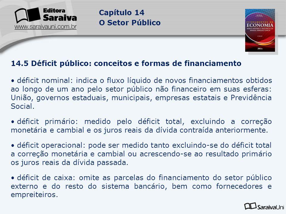14.5 Déficit público: conceitos e formas de financiamento