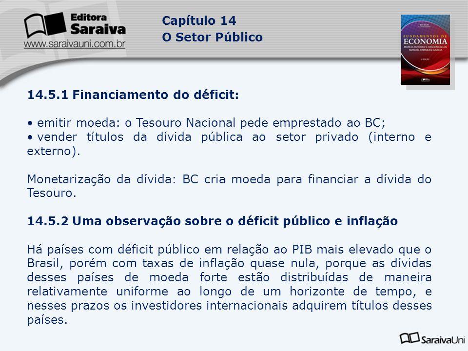 14.5.1 Financiamento do déficit: