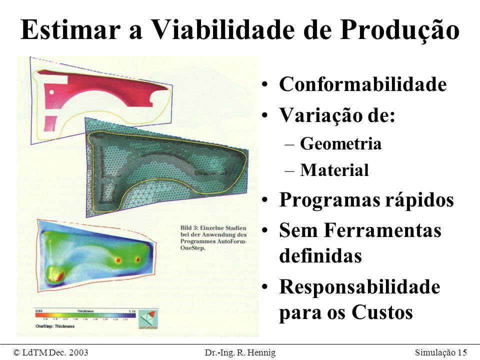 Estimar a Viabilidade de Produção