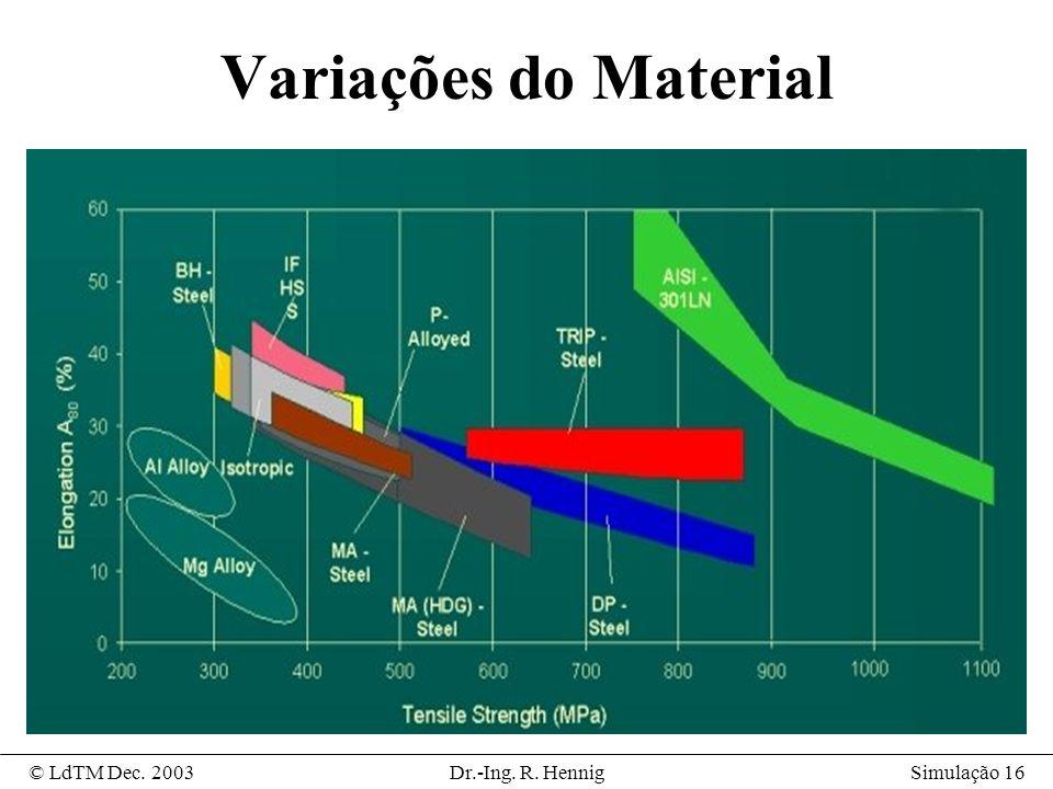 Variações do Material © LdTM Dec. 2003 Dr.-Ing. R. Hennig
