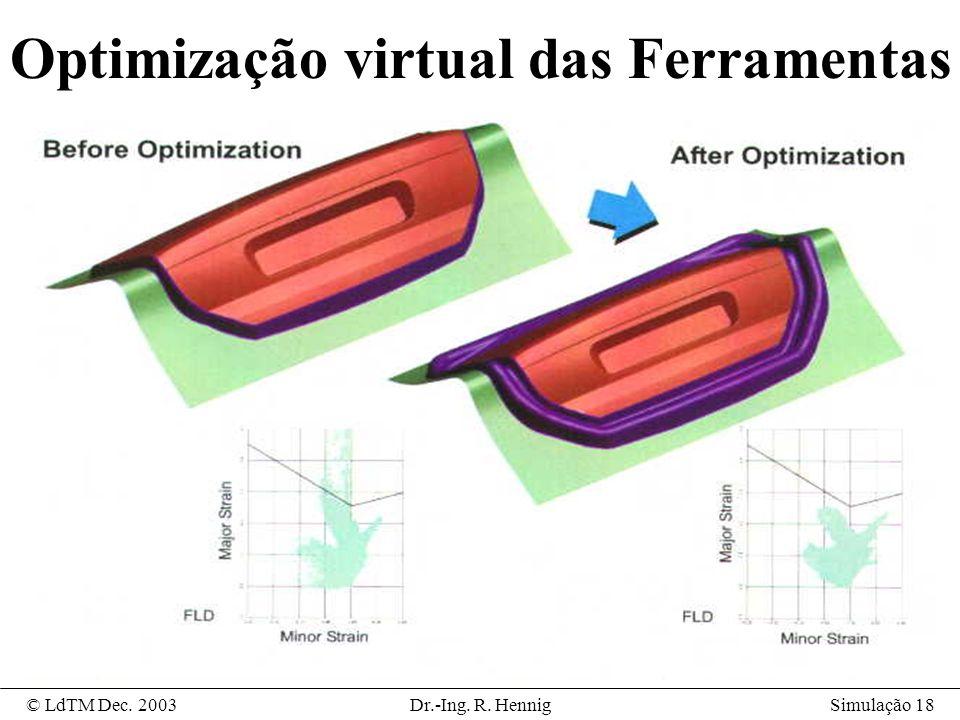 Optimização virtual das Ferramentas