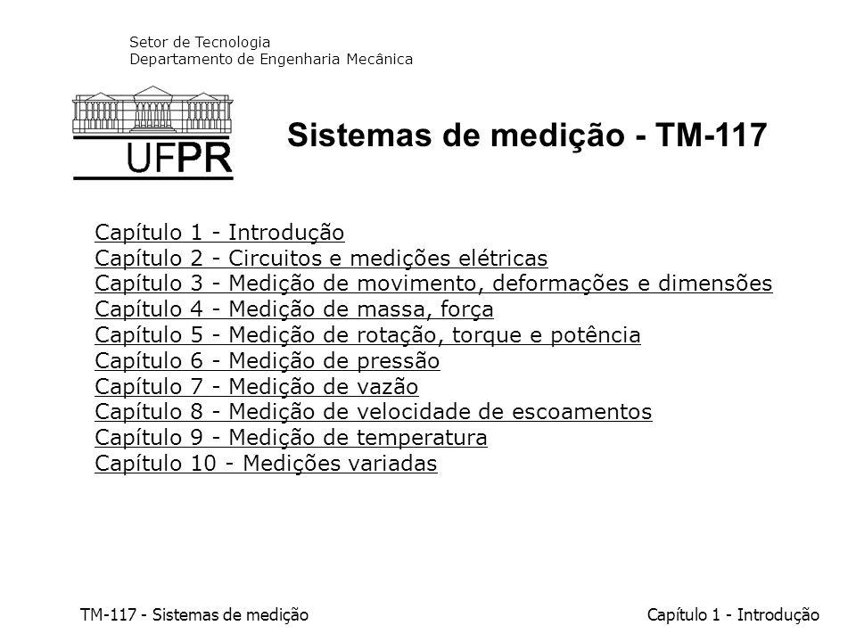 Sistemas de medição - TM-117
