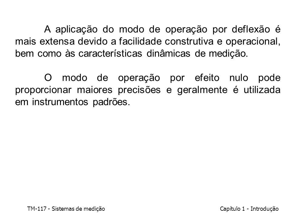 A aplicação do modo de operação por deflexão é mais extensa devido a facilidade construtiva e operacional, bem como às características dinâmicas de medição.