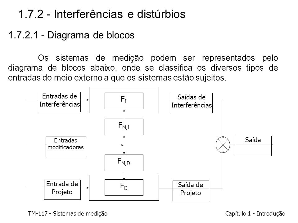 1.7.2 - Interferências e distúrbios