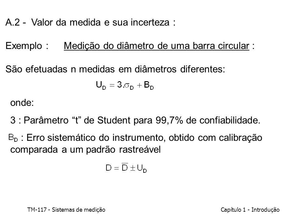 A.2 - Valor da medida e sua incerteza :