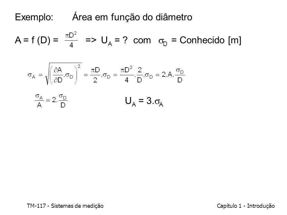 Exemplo: Área em função do diâmetro