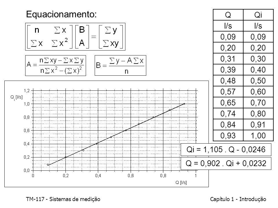 Equacionamento: Q Qi l/s 0,09 0,20 0,31 0,30 0,39 0,40 0,48 0,50 0,57