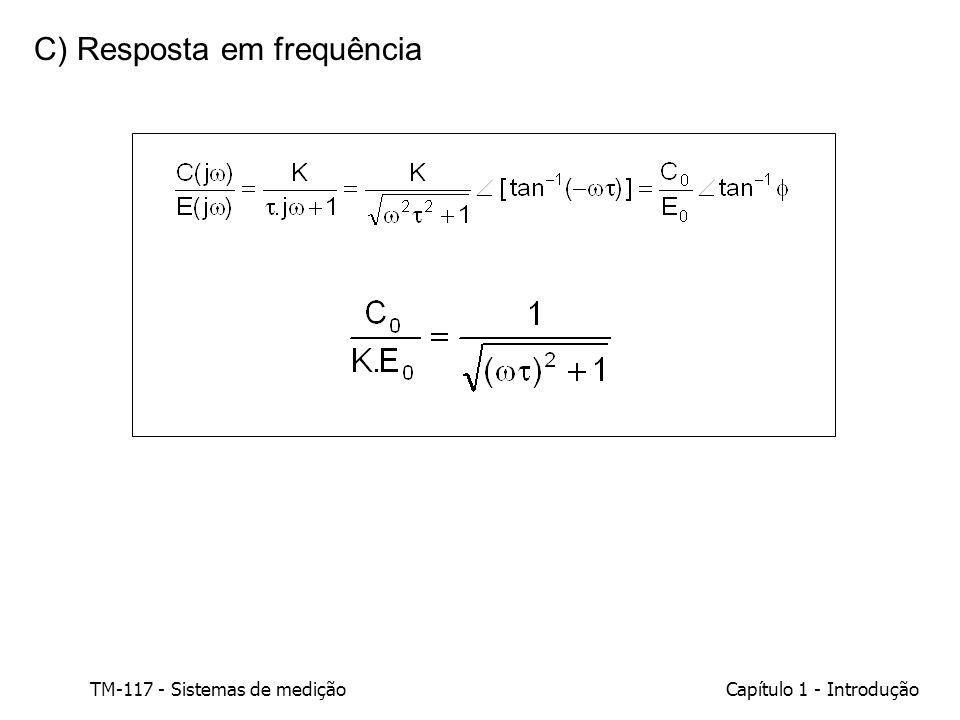 C) Resposta em frequência