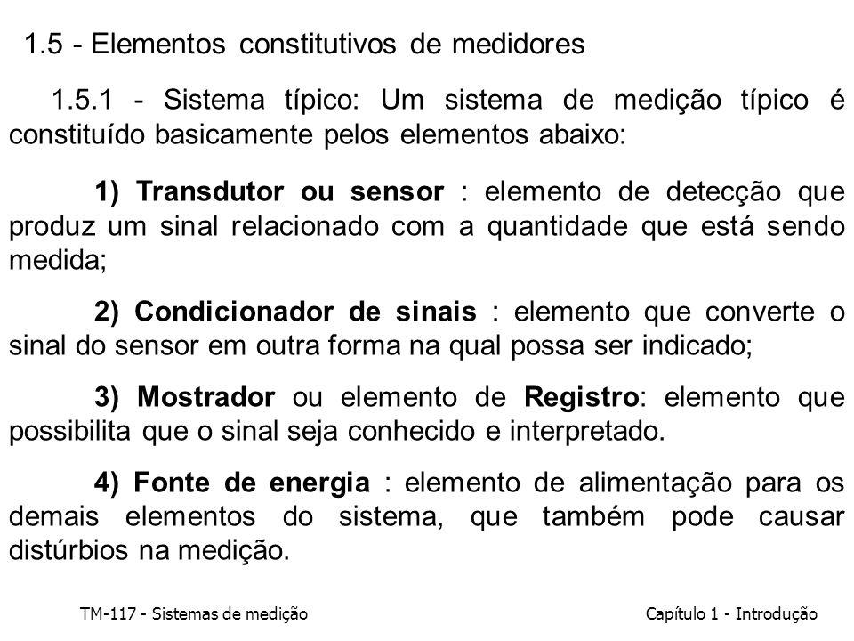 1.5 - Elementos constitutivos de medidores