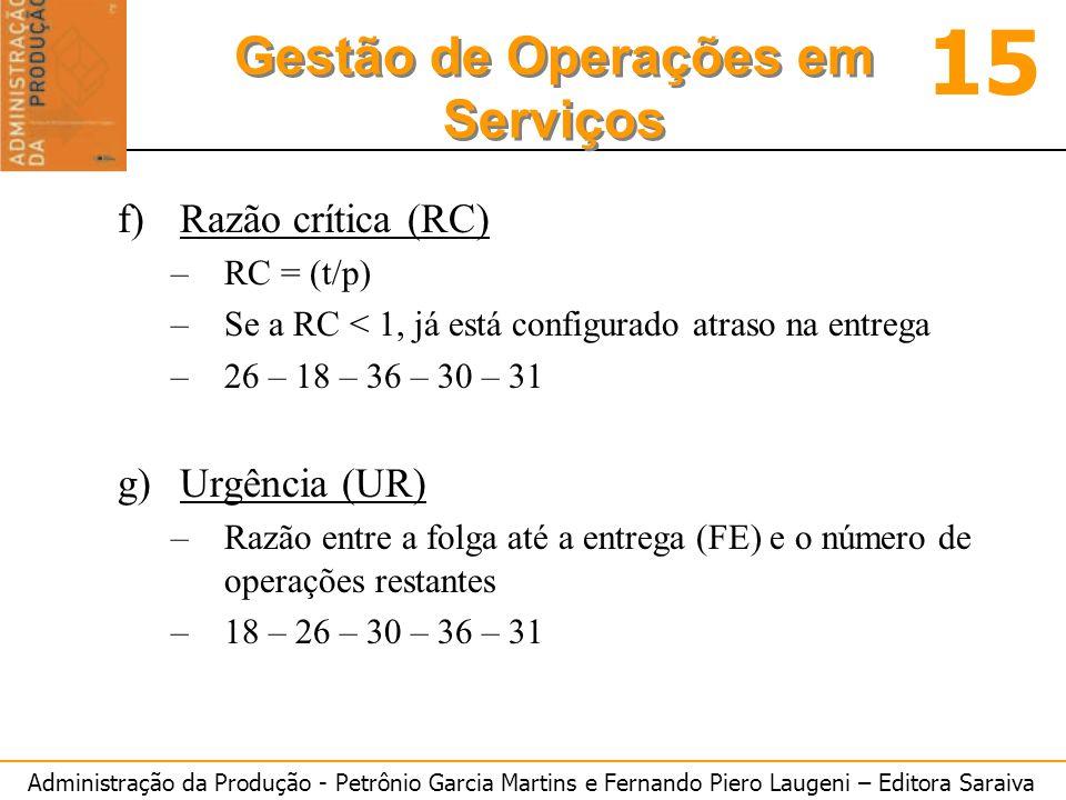 Razão crítica (RC) Urgência (UR) RC = (t/p)