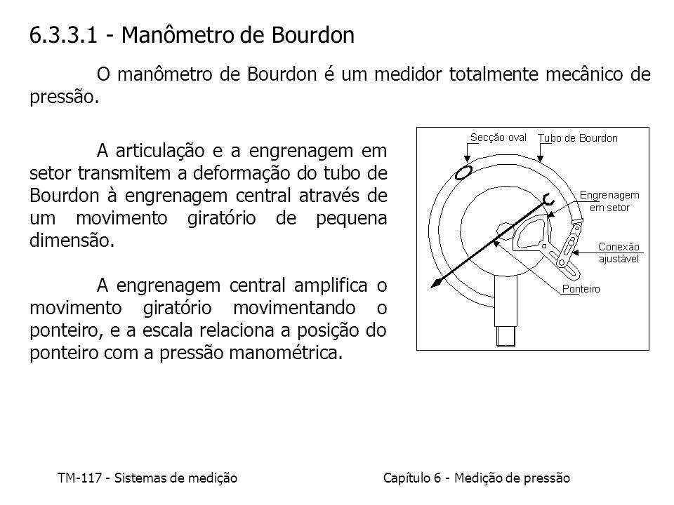 6.3.3.1 - Manômetro de Bourdon O manômetro de Bourdon é um medidor totalmente mecânico de pressão.