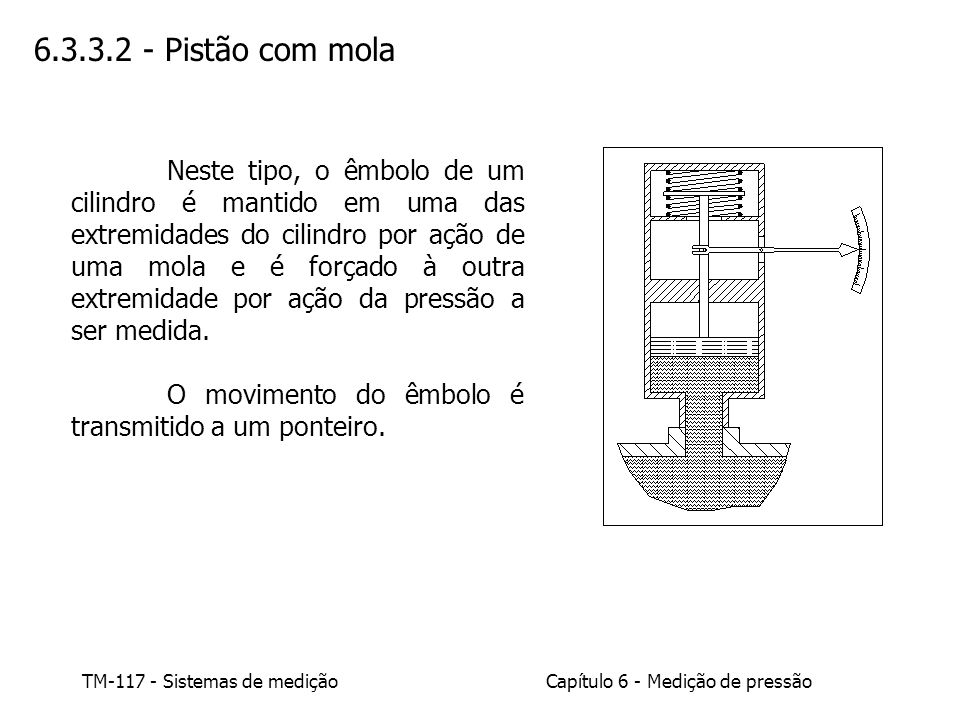 6.3.3.2 - Pistão com mola