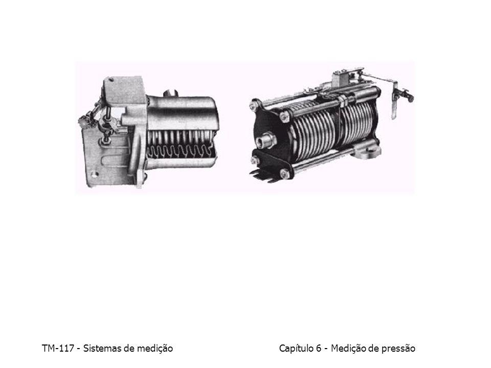 TM-117 - Sistemas de medição
