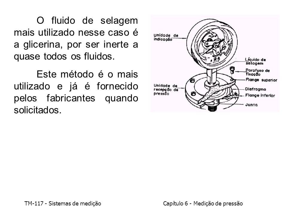 O fluido de selagem mais utilizado nesse caso é a glicerina, por ser inerte a quase todos os fluidos.