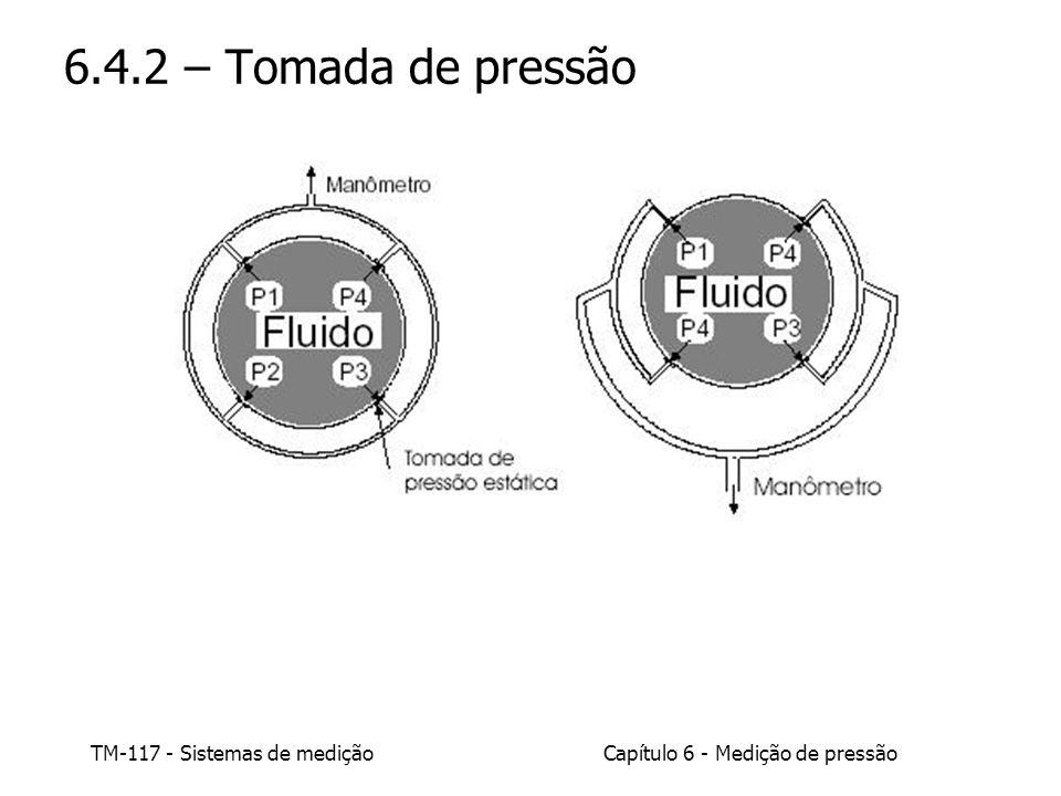 6.4.2 – Tomada de pressão TM-117 - Sistemas de medição