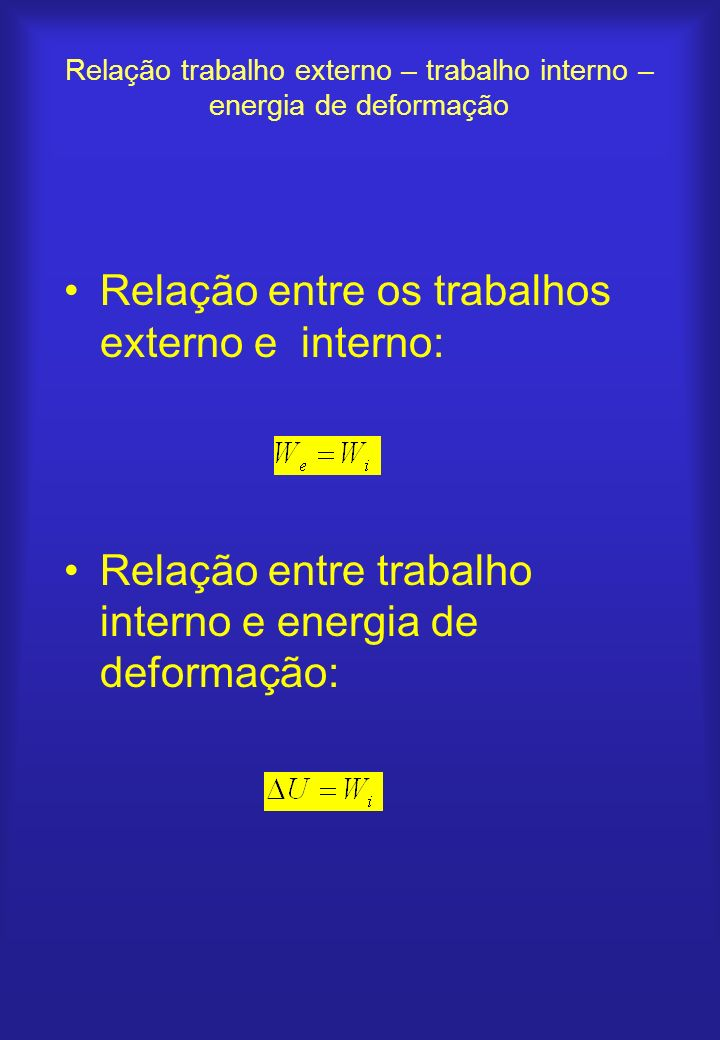 Relação trabalho externo – trabalho interno – energia de deformação