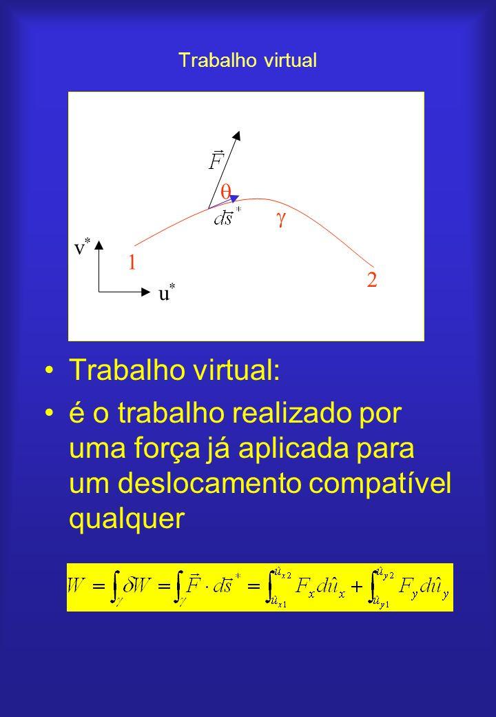 Trabalho virtualTrabalho virtual: é o trabalho realizado por uma força já aplicada para um deslocamento compatível qualquer.