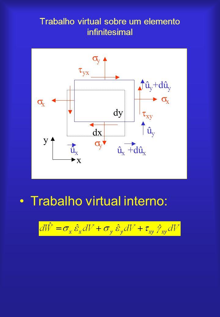 Trabalho virtual sobre um elemento infinitesimal