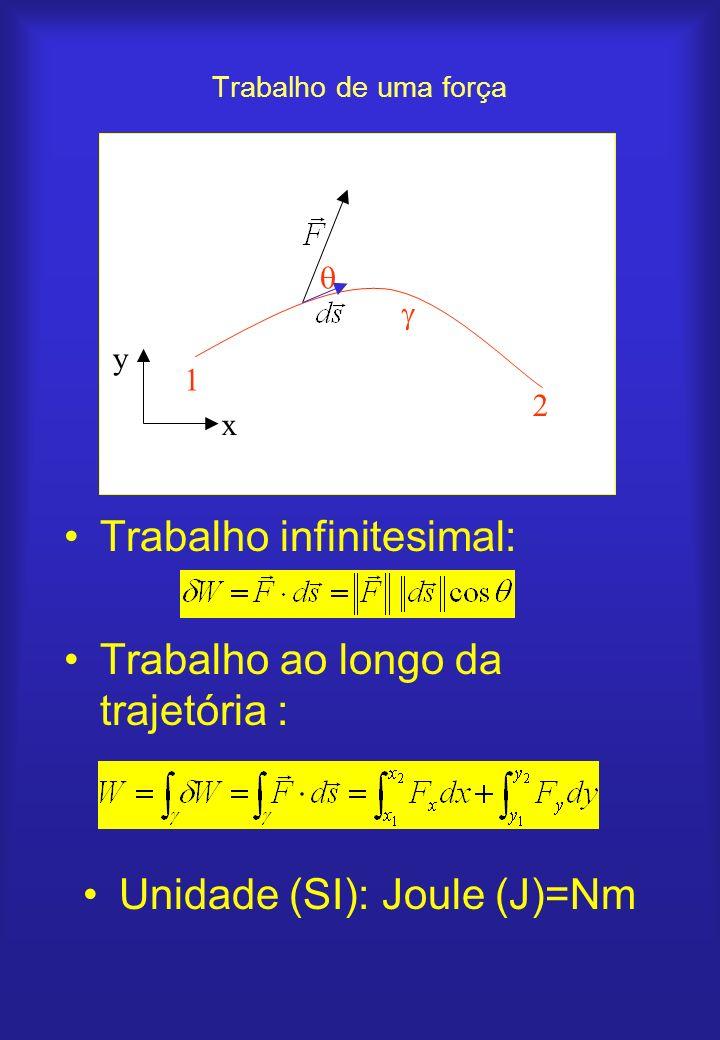 Unidade (SI): Joule (J)=Nm