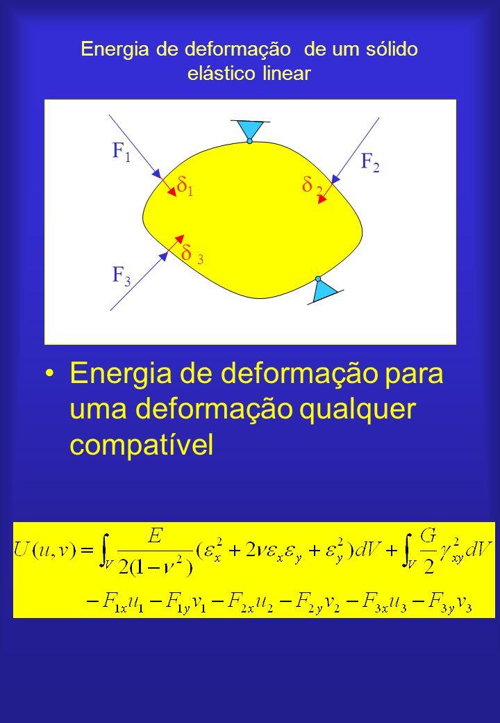Energia de deformação de um sólido elástico linear