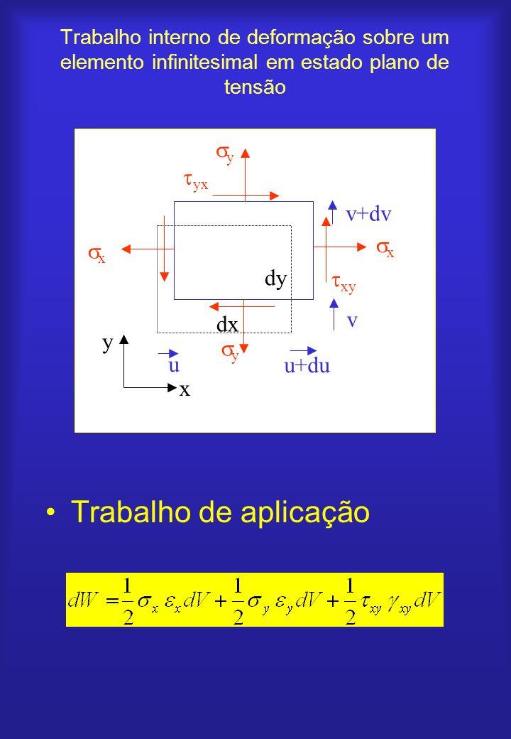 Trabalho de aplicação y yx v+dv x dy xy v dx y u u+du x
