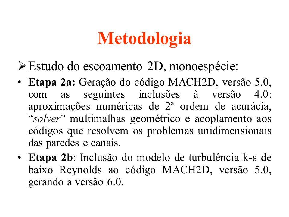 Metodologia Estudo do escoamento 2D, monoespécie: