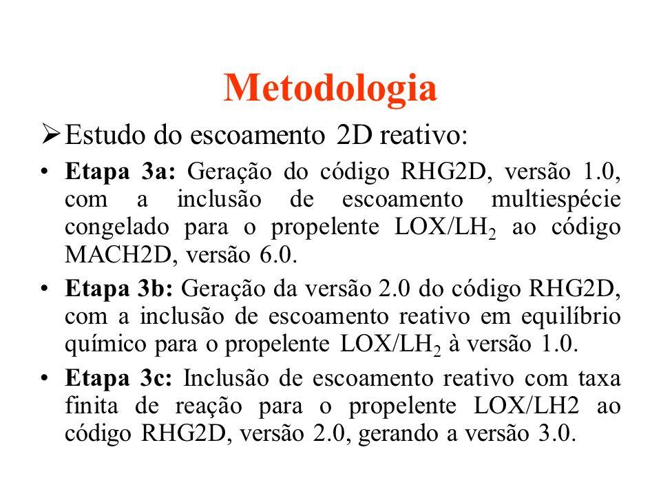 Metodologia Estudo do escoamento 2D reativo: